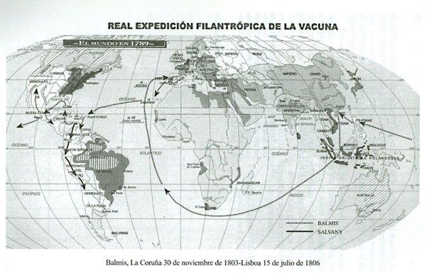 Real Expedición Filantrópica de la Vacuna